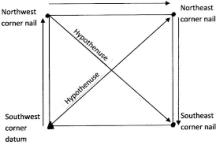 Hypotenuse 2